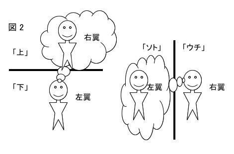 http://matsuo-tadasu.ptu.jp/yougo_uyosayo_zu2.jpg